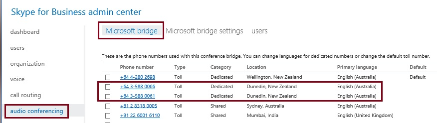 Available Microsoft Bridge Numbers in audio conferencing